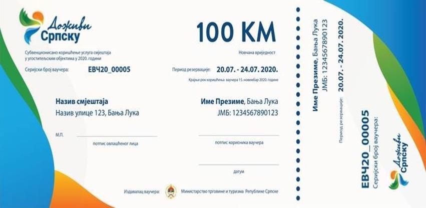 Pravo na turističke bonove iskoristilo je 27.200 osoba