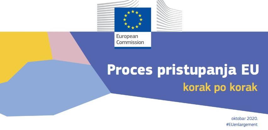 Glavni koraci na putu do članstva u EU