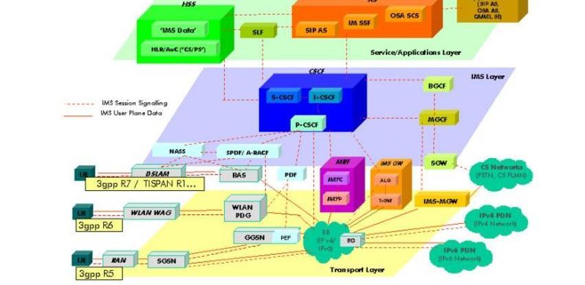 Milijun eura za modernizaciju mreže HT-a Mostar
