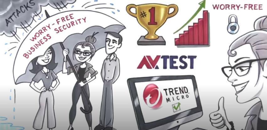 Sigurnost malih i srednjih firmi uz Trend Micro ne treba biti složena