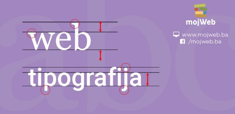 mojWeb savjeti: Zašto je WEB TIPOGRAFIJA važna na vašoj stranici?