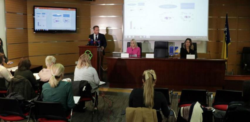 Deficit BiH u razmjeni sa svijetom povećan za gotovo devet posto
