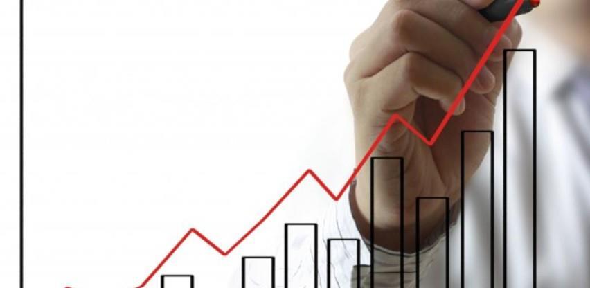 Na Balkanu predviđen ekonomski rast od 4,4 posto