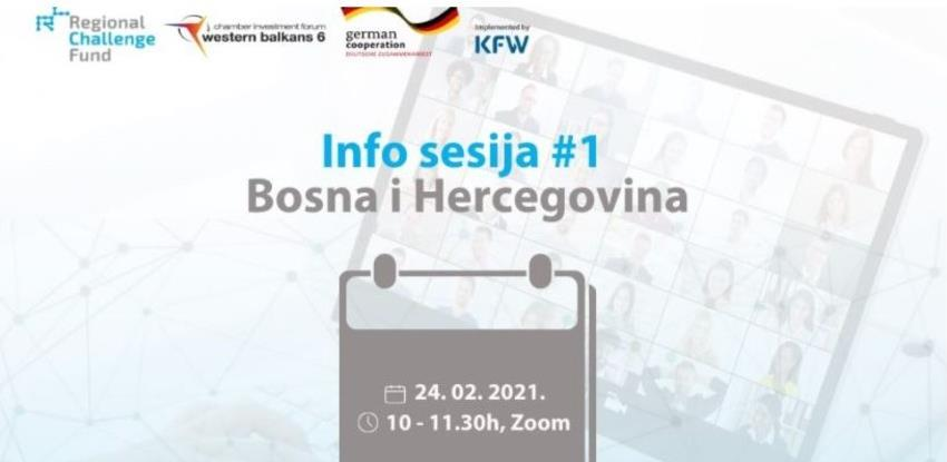 Prva info sesija o Regionalnom Challenge Fondu