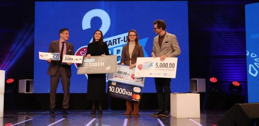 Leila Šeta i Emina Ćatić pobjednice 5. emisije SBF Start-up Challenge