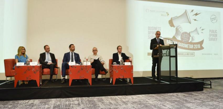 Barometar Balkana: 14 posto građana ne može priuštiti osnovne potrepštine
