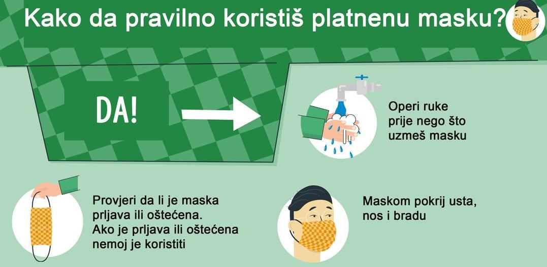 Krizni štab FBiH objavio preporuke kako pravilno koristiti platnenu masku