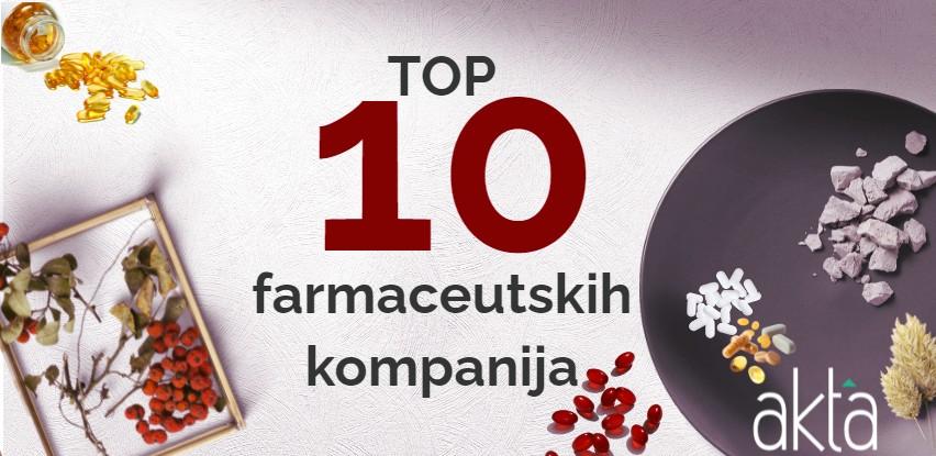 TOP 10: Ko su najveći veletrgovci lijekovima u BiH?