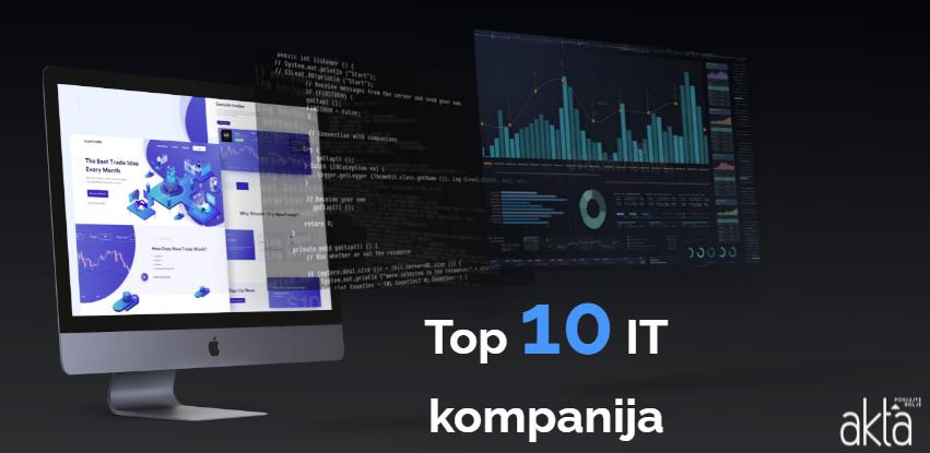 TOP 10: Ove kompanije IT sektora su najbolje poslovale u 2020. godini