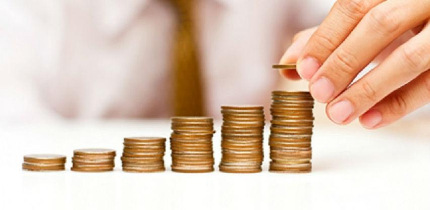 Budžetski prihodi veći za 26,6 odsto od rashoda