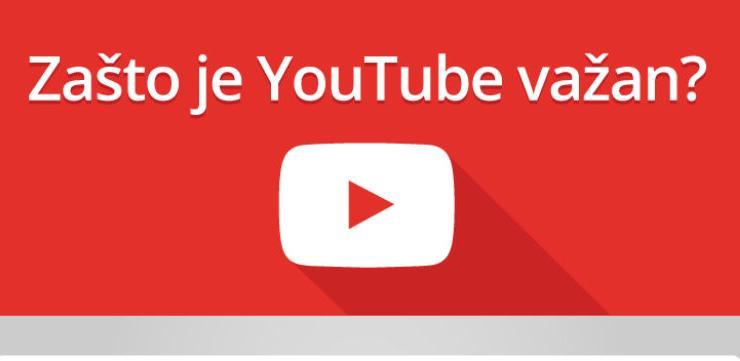mojWeb savjeti: Zašto je YouTube važan za marketing i promociju?