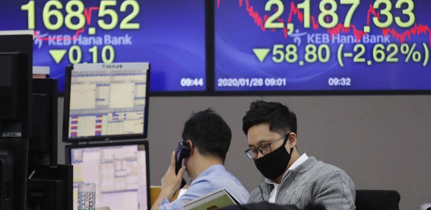Korona virus prijeti svjetskoj ekonomiji ?