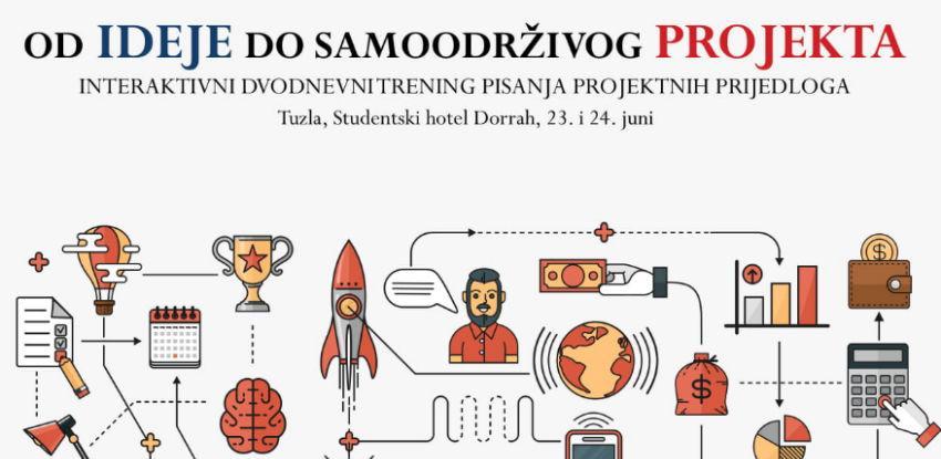 "Mentor seminar: ""Pisanje projektnih prijedloga"""