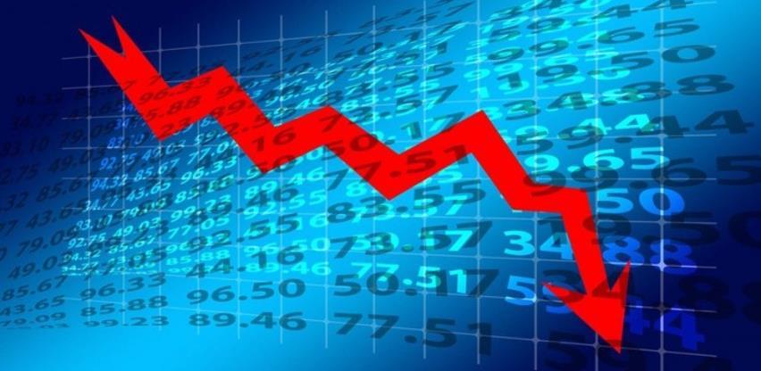 'Keltski tigar' na koljenima, očekuje pad BDP od 10,5 odsto