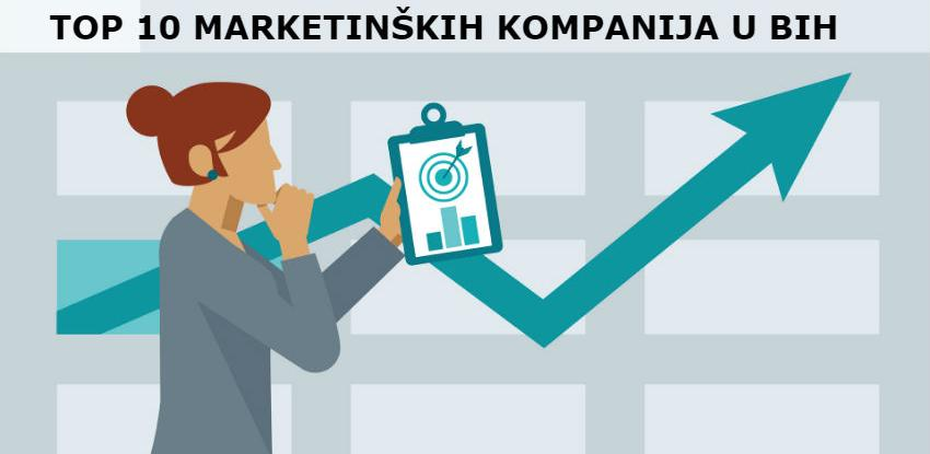 TOP 10 marketinških kompanija koje posluju u BiH