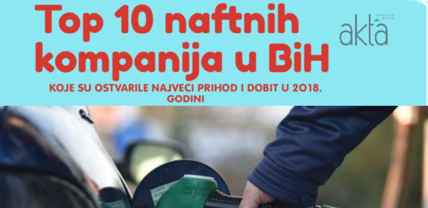 TOP 10 naftnih kompanija u BiH u protekloj godini