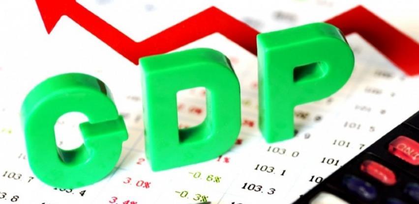 BDP u Hrvatskoj pao čak za 15,1 posto