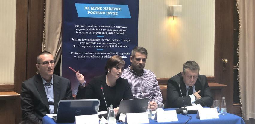 Kršenje Zakona o javnim nabavkama BiH nastavljeno i u 2019.