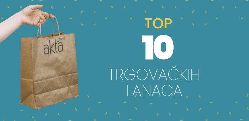 Rast poslovanja u godini pandemije: Ovo je TOP 10 trgovačkih lanaca u BiH