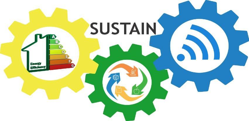 Realizacija projekta SUSTAIN: Podrška inovacijama malih i srednjih preduzeća