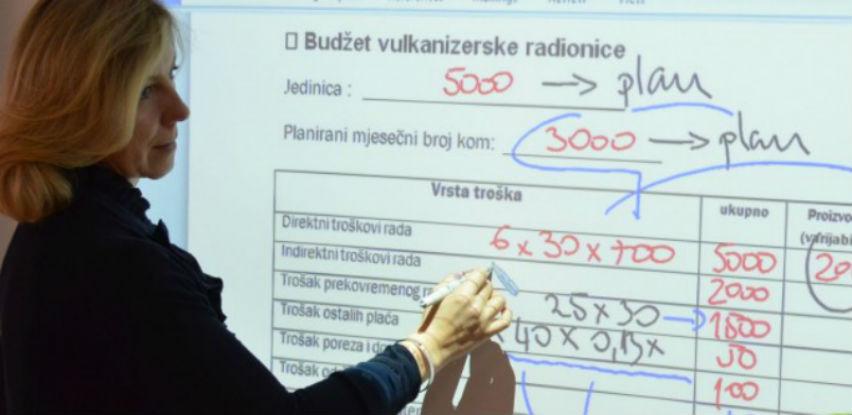 Kontroling škola Kognosko by Jasmina Očko