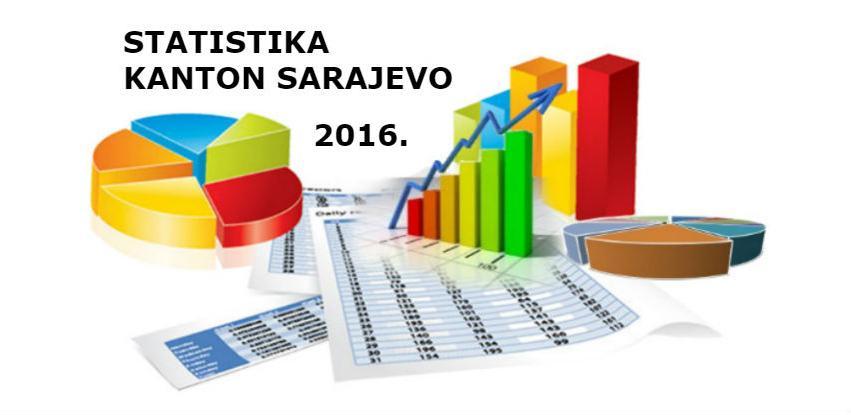 Sarajevski kanton među najuspješnijim: Raste broj kompanija i zaposlenih