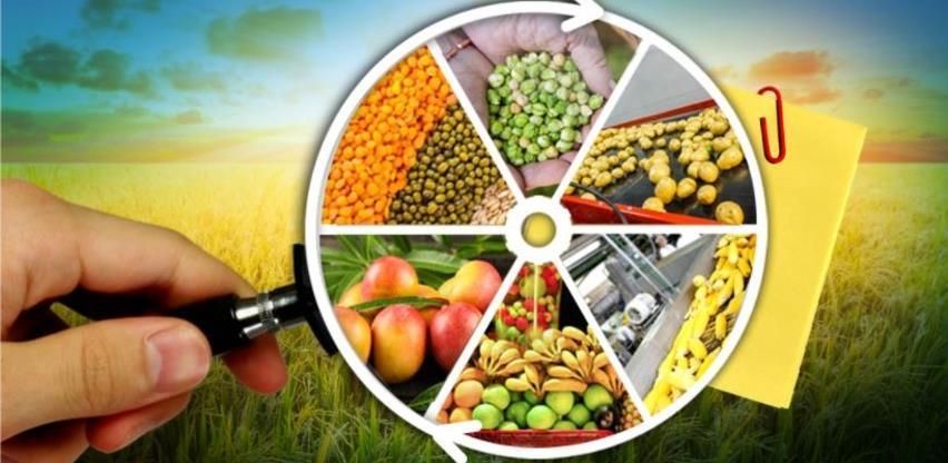 Virtualna izložba India – Europe Food & Agro