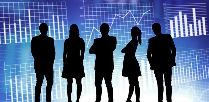 U Federaciji BiH 526.852 zaposlenih, za 126 manje nego u junu