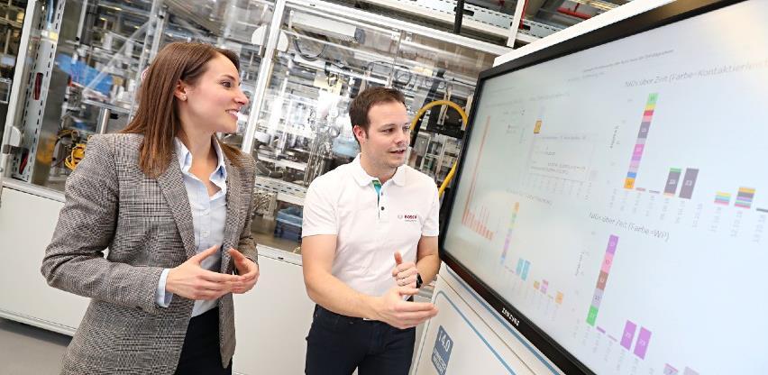Na putu prema nepogrešivoj proizvodnji uz Boschevu umjetnu inteligenciju