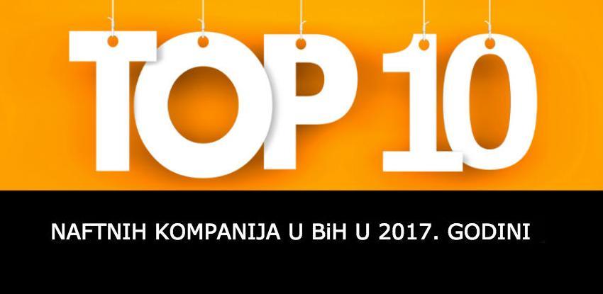 Promjene na listi TOP 10: Ovo su najveće naftne kompanije u BiH