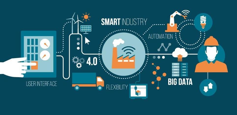 Poziv poduzećima za učešće u istraživanju na temu Industrija 4.0