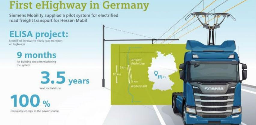 E-autoput kao rješenje za dekarbonizaciju transportnog sektora