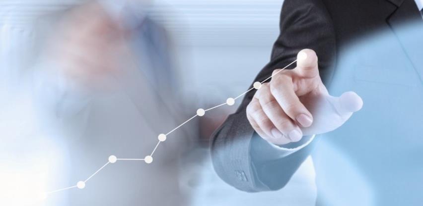 Alat za samoprocjenu e-spremnosti u malim i srednjim preduzećima