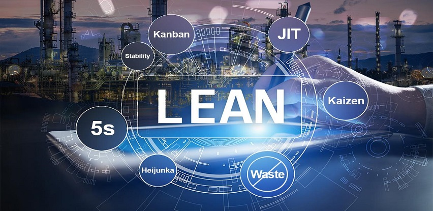 Lean - Six Sigma: LEAN MANAGEMENT - YELLOW BELT