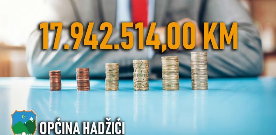 Budžet Općine Hadžići rebalansom povećan na 17,9 miliona KM