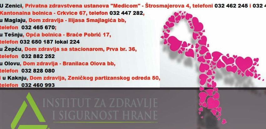Sergej Ćetković u novoj kampanji INZ-a