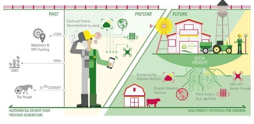 Zadružni savez FBiH koristit će TQM IT rješenja u poljoprivrednom sektoru