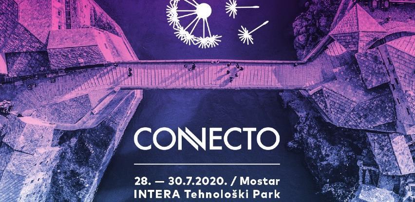 Connecto 2020 – vaša prilika za širenje poslovanja i osvajanje novih tržišta