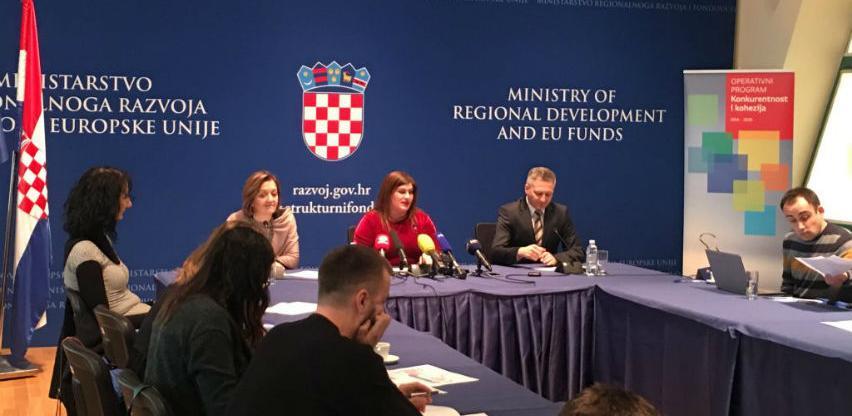 Hrvatska: Snažan porast iskoristivosti EU fondova