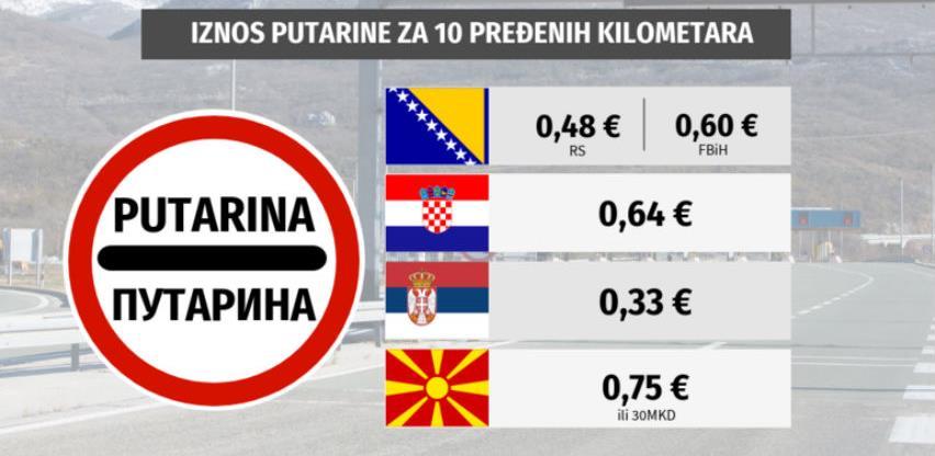 Infografika: Putarine u regiji puno skuplje od evropskih