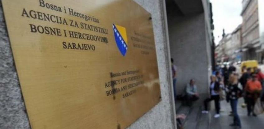 U martu broj zaposlenih osoba u BiH 822.275, od toga 353.491 žena