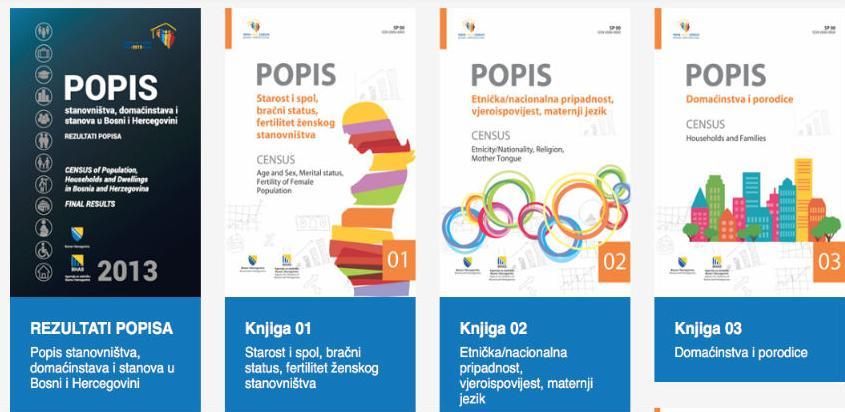Dostupan i vizuelni prikaz podataka popisa stanovništva u BiH