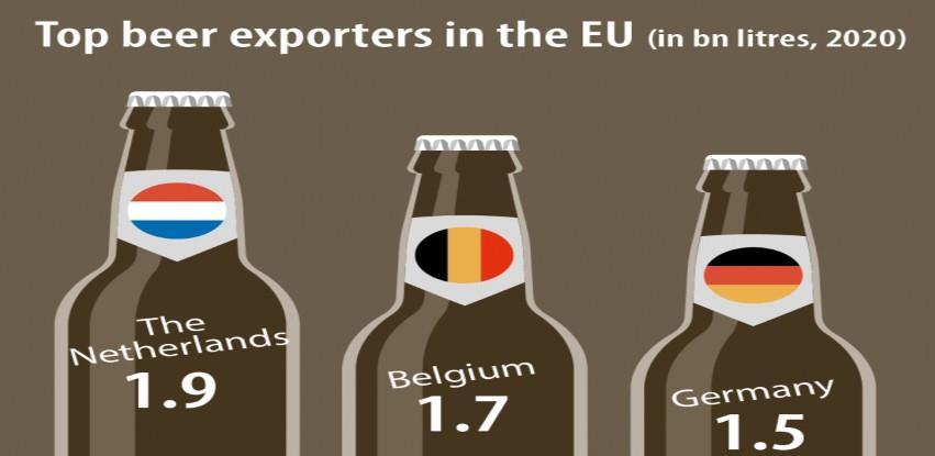 Njemačka proizvodi najviše piva u EU, Francuska najveći uvoznik
