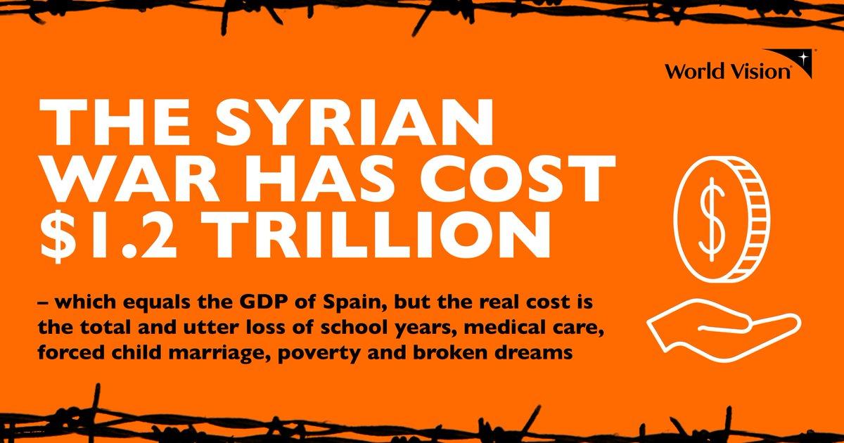 World Vision: Ekonomski gubici sirijskog rata veći od 1,2 biliona dolara