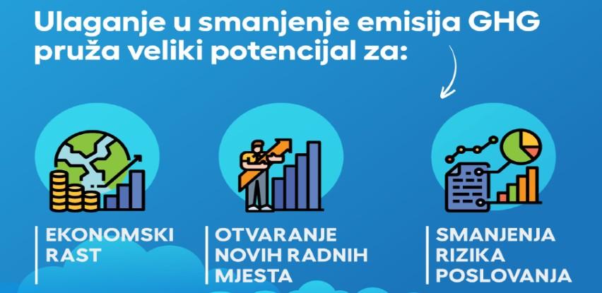 Značajna prekretnica za BiH: Ambasade, EU i UN pozdravili odluku o smanjenju stakleničkih plinova