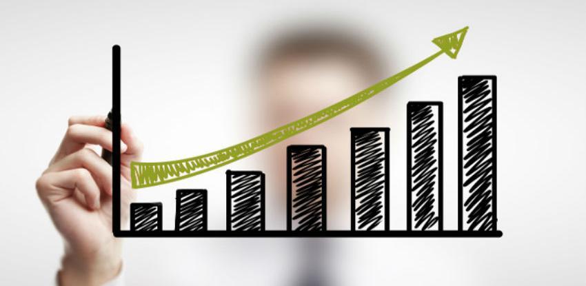 U osam mjeseci prikupljeno 78,3 miliona KM više prihoda