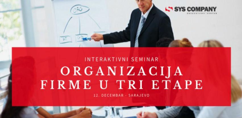 Seminar: Organizacija firme u tri etape