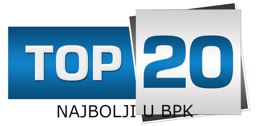 TOP 20 kompanija BPK-a po prihodu, dobiti i broju radnika u 2019.