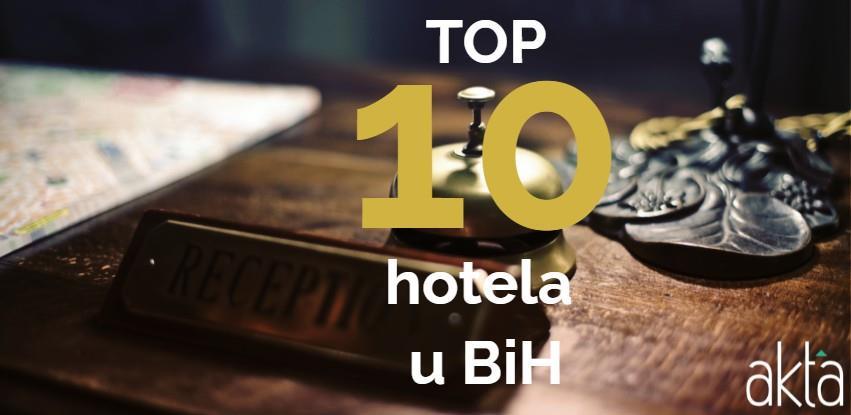 Pandemija smanjila obim poslovanja: Top 10 hotela u BiH koji su najbolje poslovali u 2020. godini