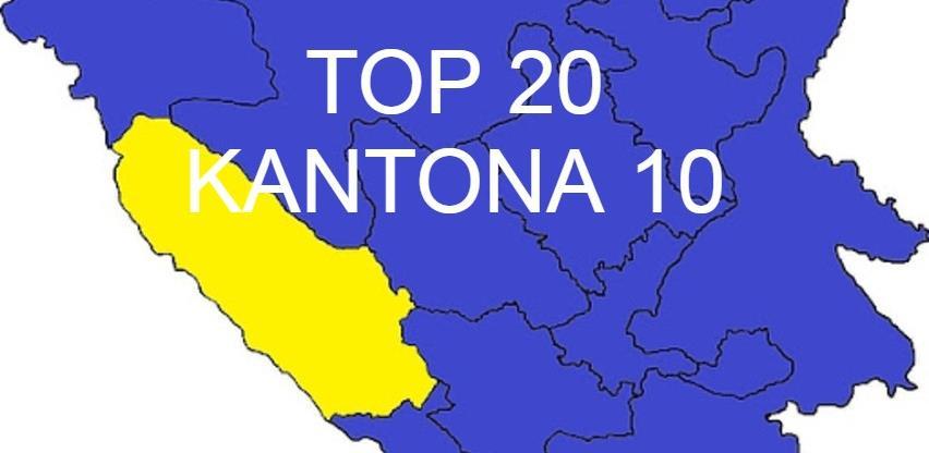 TOP 20 kompanija u Kantonu 10 po prihodu, dobiti i broju radnika u 2019.